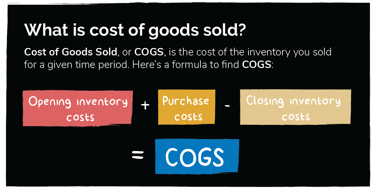 Cost of goods sold calculation; opening inventory costs plus purchase costs minus closing inventory costs