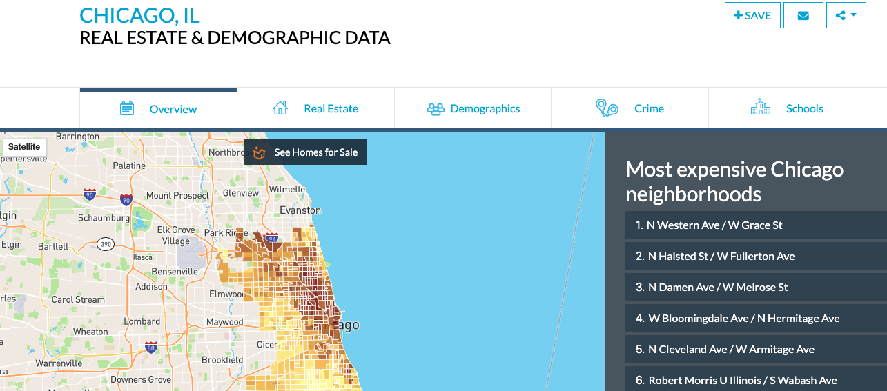 Demographics map of chicago for market analysis for restaurants, showing most expensive neighborhoods