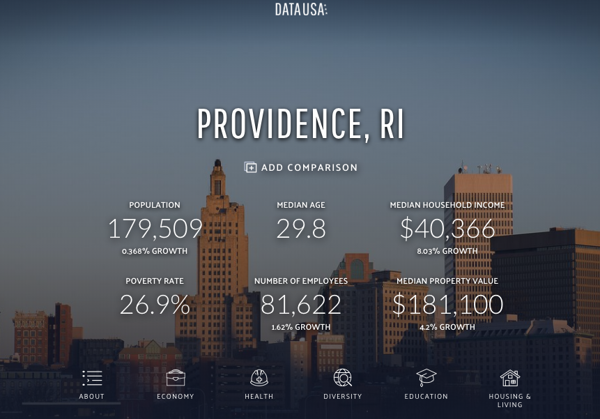 Image of Data USA Demographic Information for Target Market Analysis for Restaurants of Providence, RI